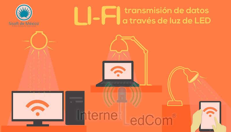 InternetLedCom de SISOFT de México, internet por medio de focos LED - internetledcom-interenet-Li-Fi