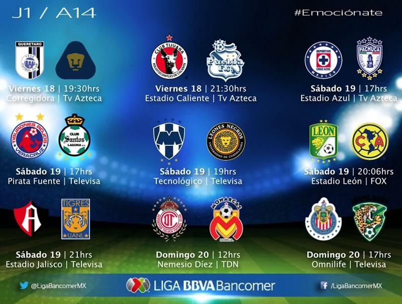 Partidos de la jornada 1 del Torneo Apertura 2014 del futbol mexicano - partidos-jornada-1-apertura-2014-liga-mx
