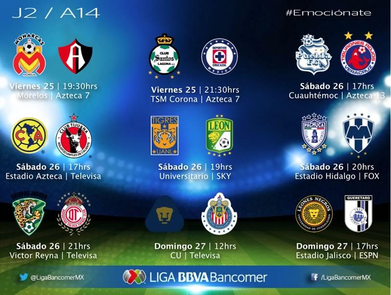 Partidos de la jornada 2 del Apertura 2014 y dónde verlos - partidos-jornada-2-apertura-2014