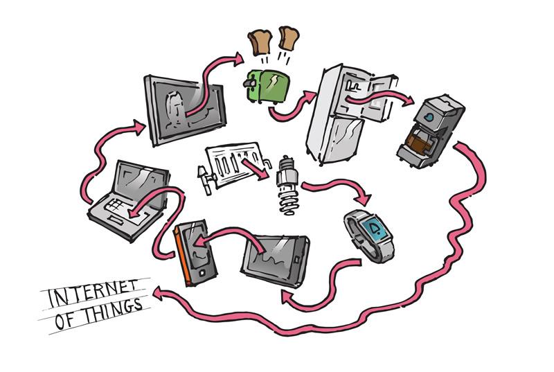 MediaTek lanza Labs Developer para impulsar la tecnología wearable y el internet de las cosas - MediaTek-Lab-Developers