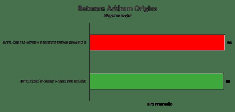 Motherboard ASUS X99 Deluxe [Reseña] - Imagen71-800x384