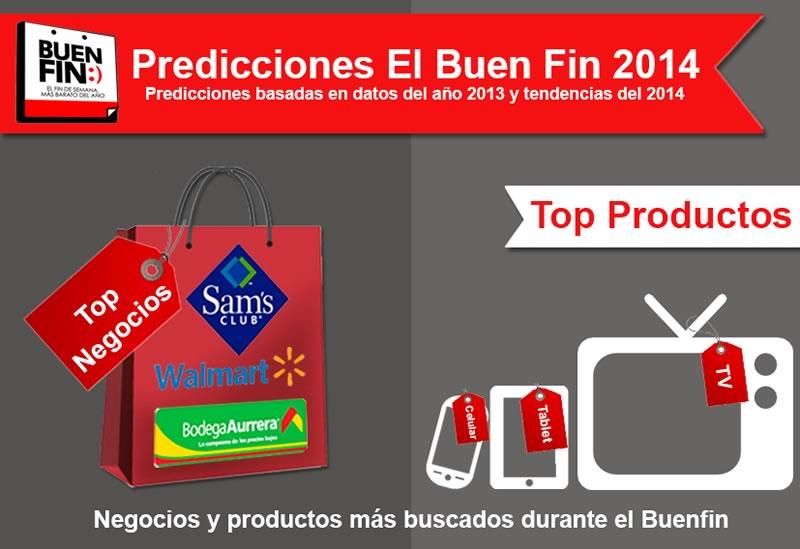 Conoce las ofertas del Buen Fin 2014 de Sams, Walmart y otros comercios en Tiendeo - Ofertas-Buen-Fin-2014-Sams-Walmart