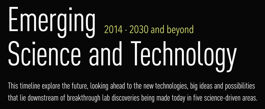 Predicciones futuristas para el 2030 hechas por Richard Watson - Predicciones-futuristas-Richard-Watson
