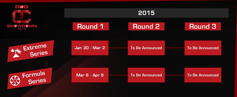 Inició el Concurso Internacional de Overclockers de ASUS Republic of Gamers - ROG-OC-Showdown-2015-Series