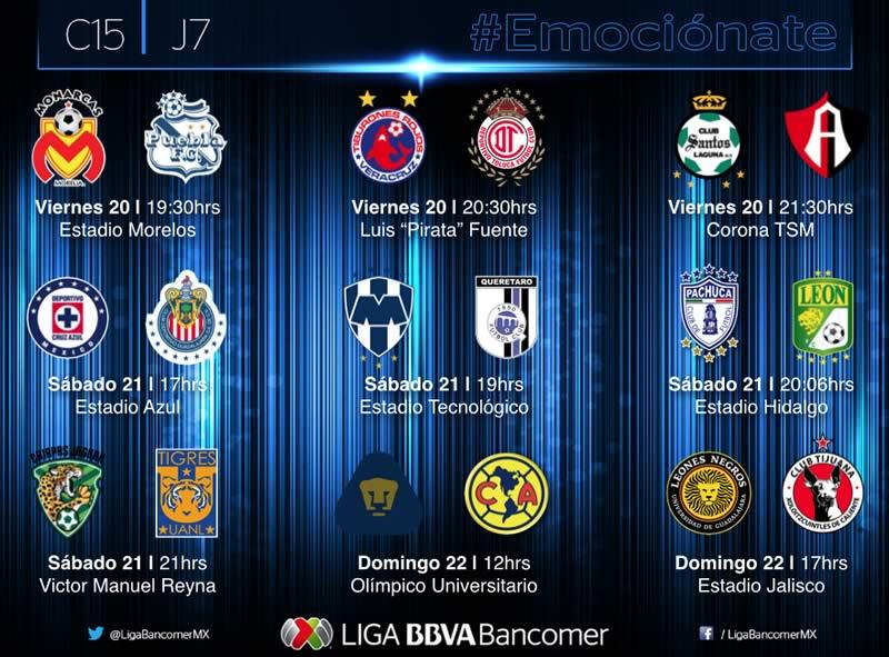Partidos de la Jornada 7 del Clausura 2015; Horarios y por dónde verlos - Partidos-Jornada-7-Clausura-2015
