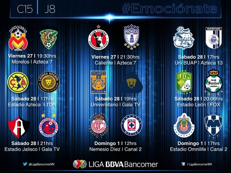 Partidos de la Jornada 8 del Clausura 2015; Horarios y dónde verlos - Partidos-de-la-Jornada-8-Horarios