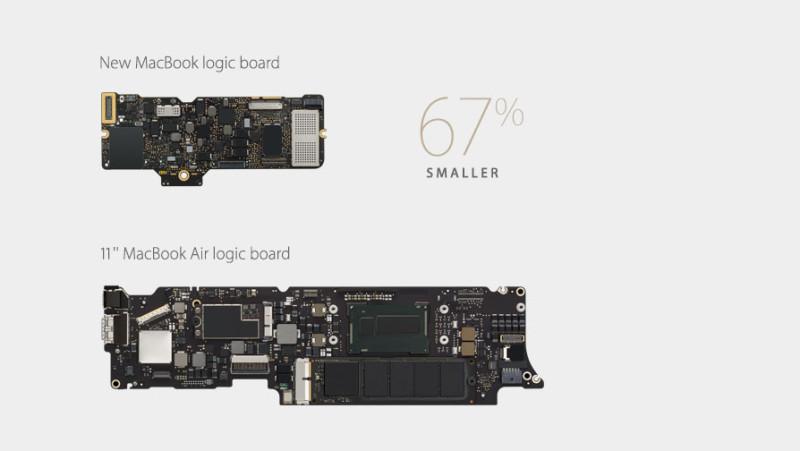 Esta es la nueva MacBook que ahora puedes comprar en color dorado - 2015-03-09_13-19-09-800x451