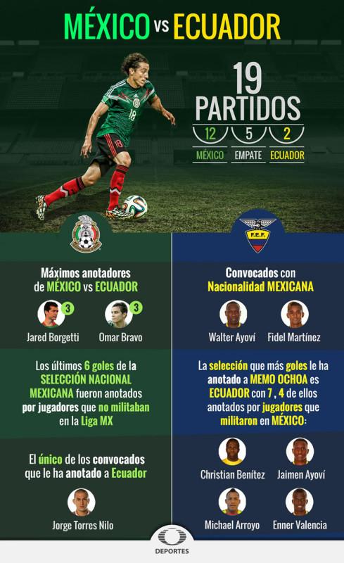 Estos son los partidos amistosos de México en la fecha FIFA - mexico-vs-ecuador-2015-infografia-489x800