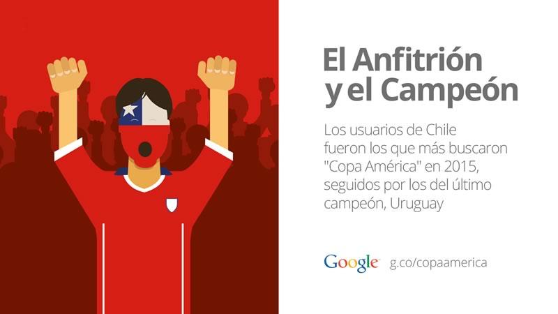 Resultados de la Copa América, horarios y más desde la app de Google - Copa-America-Google