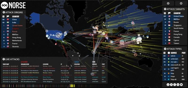 Crean mapa para detectar ciberataques en tiempo real - NORSE-map-800x377