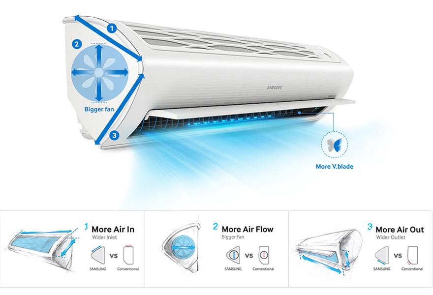 Samsung, lanza nueva línea de aires acondicionados Triangle Design - Samsung-aire-acondicionado