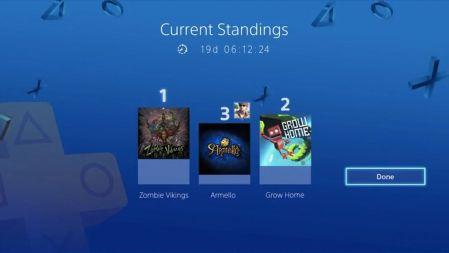 Ahora podrás votar para elegir un juego gratis con PlayStation Plus