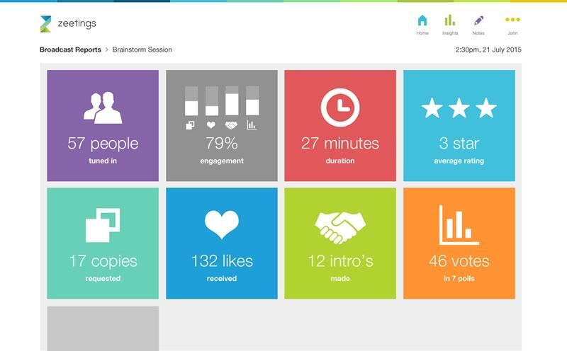 Zeetings, una opción para realizar presentaciones de forma remota - Presentaciones-online-Zeetings-estadisticas