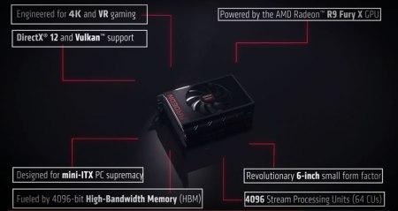AMD Radeon R9 Nano, la tarjeta gráfica más pequeña del mundo