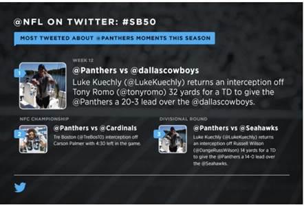 Sigue de cerca el Super Bowl a través de Twitter - los-mas-twitteados-de-panthers