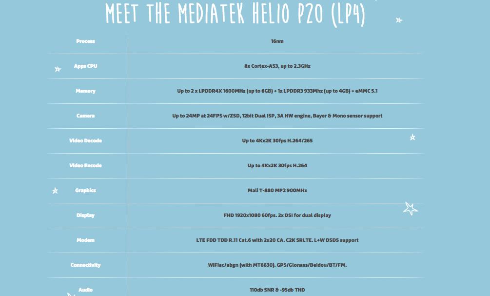 MediaTek presenta el Helio P20, su más reciente procesador móvil premium - mediatek-helio-p20