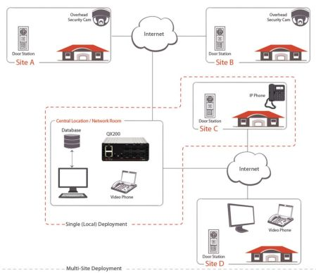Presentan Ciclo de Seminarios Online 2016 con nuevo sistema de telefonía IP dirigido a PyMEs