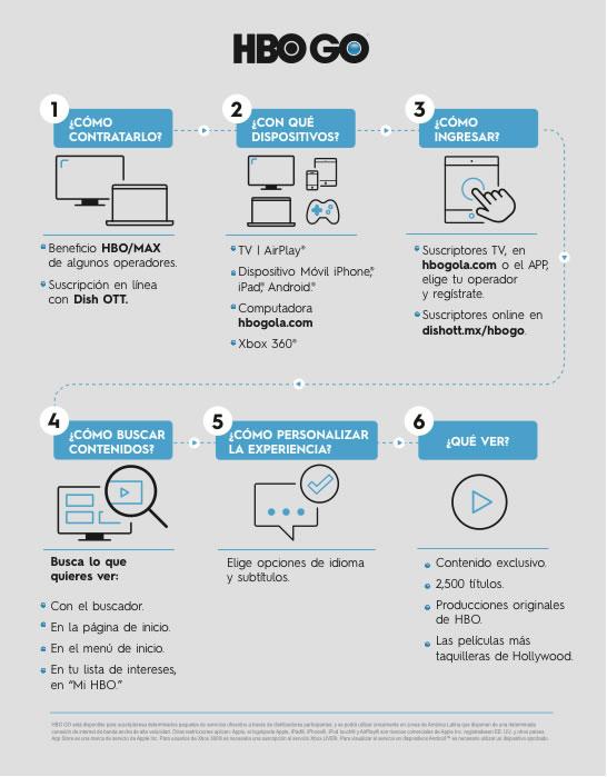 HBO GO se actualiza para llegar a más gente en México - hbo-go-infografia