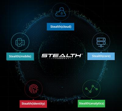 Unisys y Microsoft expanden alianza de seguridad en la nube - stealth_dna