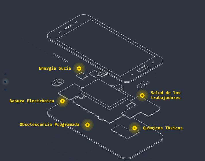 Lanza Greenpeace sitio por electrónicos más verdes - greenpeace-smartphone