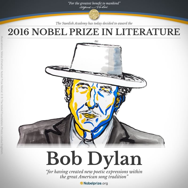 Canciones de Bob Dylan aumentaron sus reproducciones en un 512% en Spotify - bob-dylan-spotify
