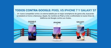 Google Pixel XL vs iPhone 7 Plus y Samsung Galaxy S7 edge ¿Cuál es el vencedor?
