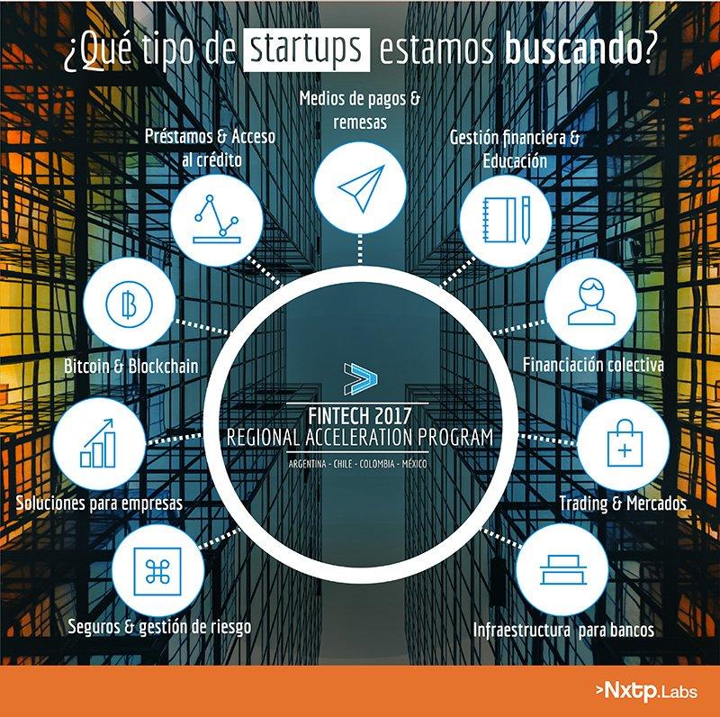 Nxtp Labs lanza programa de aceleración FinTech en México - startups-800x796