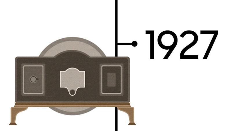 Evolución del televisor, de la televisión mecánica hasta el televisor QLED - evolucion-del-televisor-03