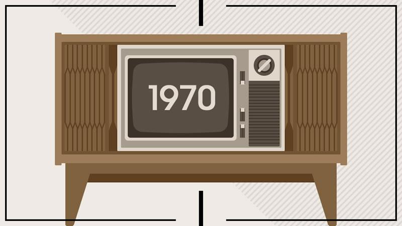 Evolución del televisor, de la televisión mecánica hasta el televisor QLED - evolucion-del-televisor-08
