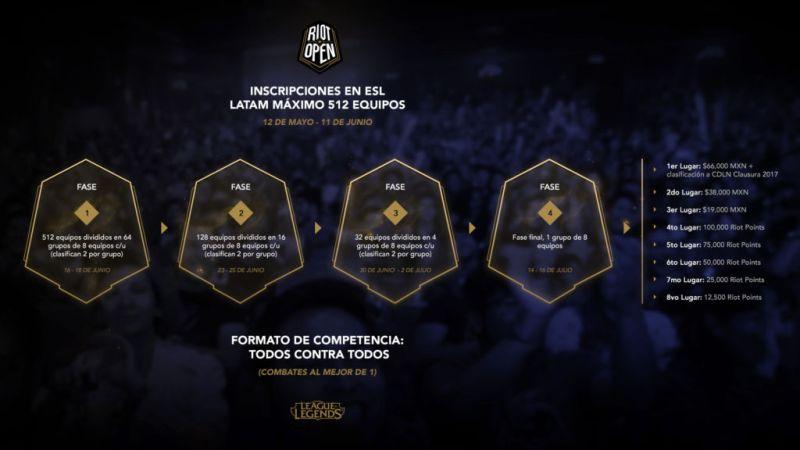 riot open format clausura 800x450 Riot Open: Clausura 2017 ¡Inscripciones abiertas!