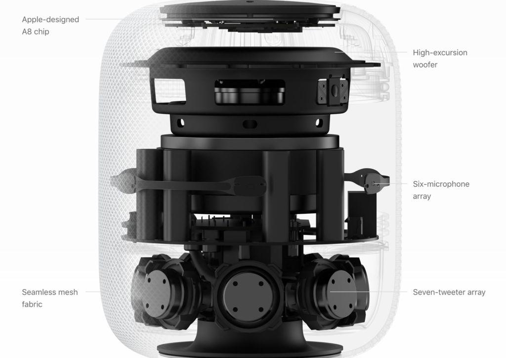 HomePod, el altavoz con Siri se hace realidad - homepod-internal-hardware