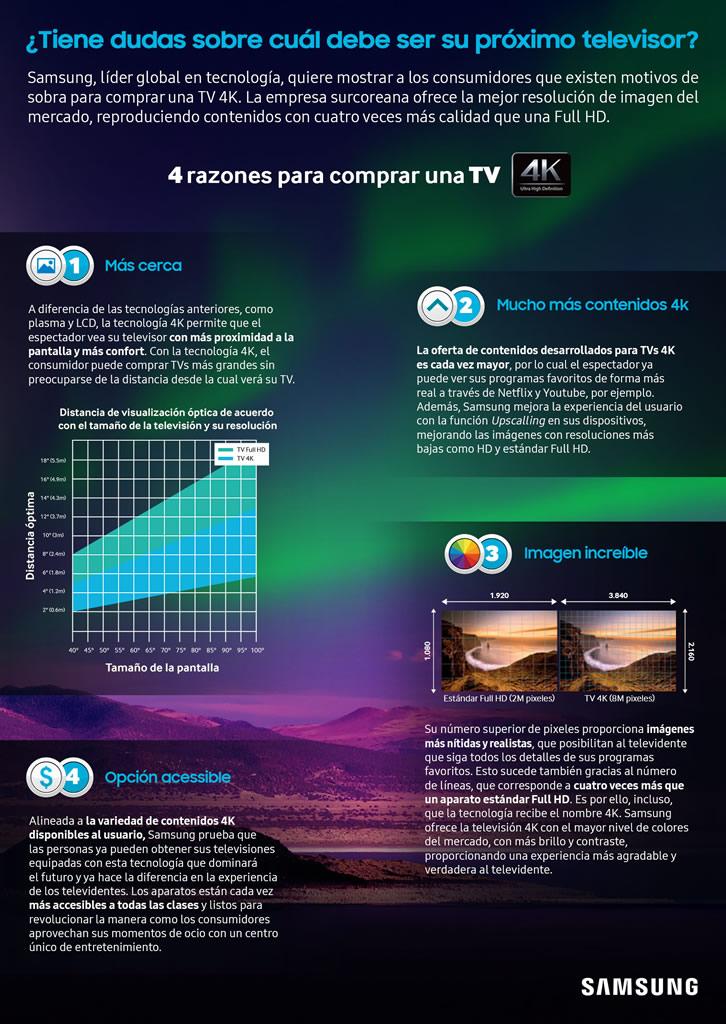 4 razones por las que deberías tener un televisor 4K - infografia-4k-samsung