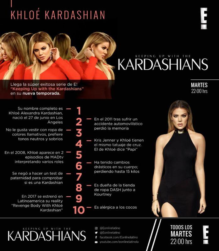 Maratón Revenge Body With Khloé por E! el 27 de Junio - infografia_-khloe-kardashian-697x800