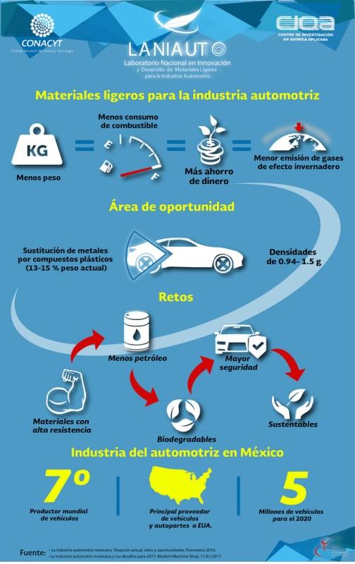 Crean laboratorio científico para apoyar a las empresas de la industria automotriz: LANIAUTO - laniauto_1-504x800