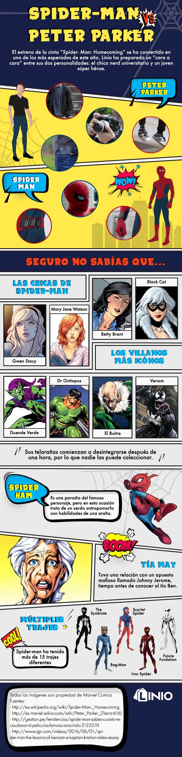 Cara a cara: Peter Parker vs Spider-Man - spiderman-2017-infografia