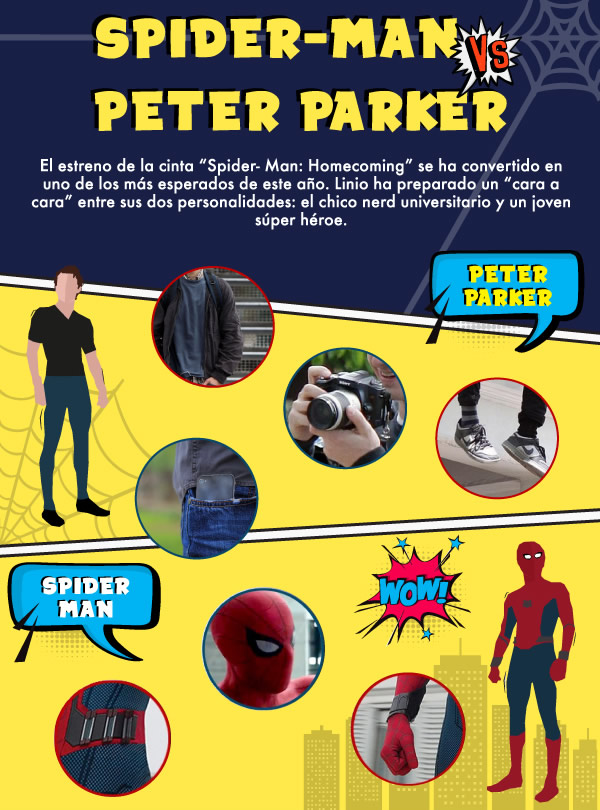 Cara a cara: Peter Parker vs Spider-Man - spiderman-infografia