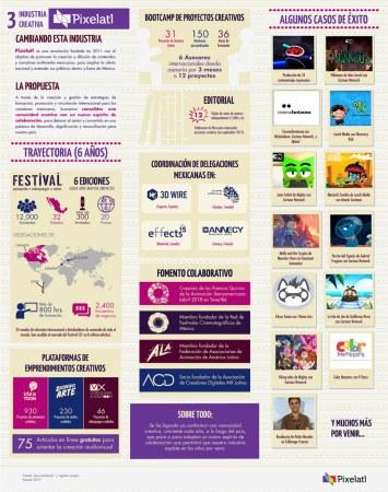 Se presentó la sexta edición del festival Pixelatl