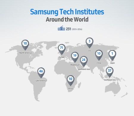 Samsung Tech Institute ayuda a los jóvenes en América Latina a desarrollar su potencial
