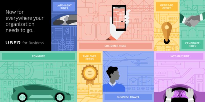 Uber presenta una nueva versión: Uber para Empresas - uber-para-empresas-800x400
