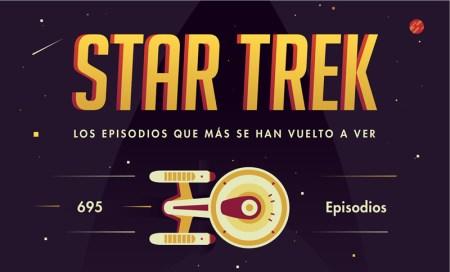 Los episodios de Star Trek favoritos de los fans según Netflix