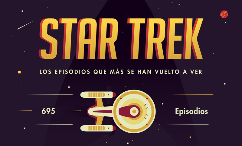 Los episodios de Star Trek favoritos de los fans según Netflix - episodios-star-trek-favoritos