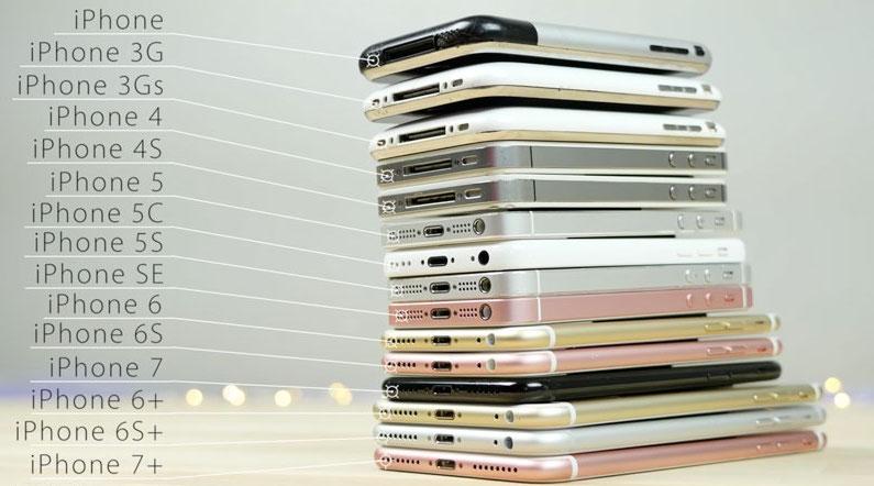 La Evolución del iPhone - evolucion-iphone