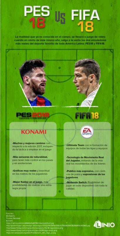 fifa vs pes18 infografia 409x800 FIFA18 vs PES18