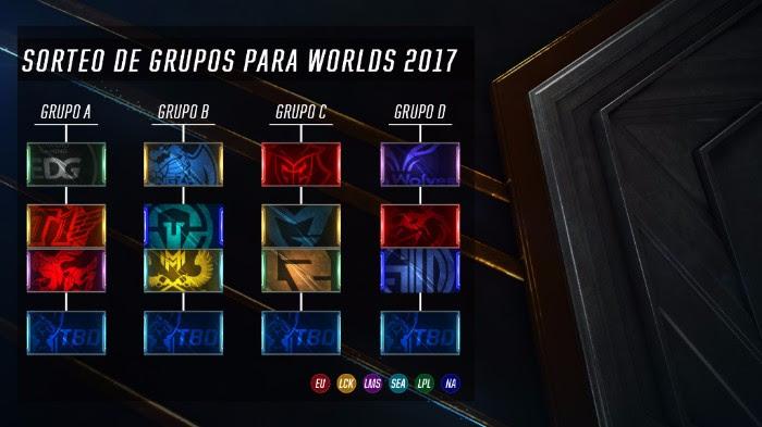 El camino a Worlds 2017: Resultados del Sorteo - sorteo-grupos-de-worlds-2017_