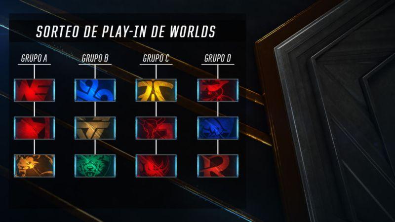 El camino a Worlds 2017: Resultados del Sorteo - sorteo-para-la-fase-de-play-in-worlds-800x450