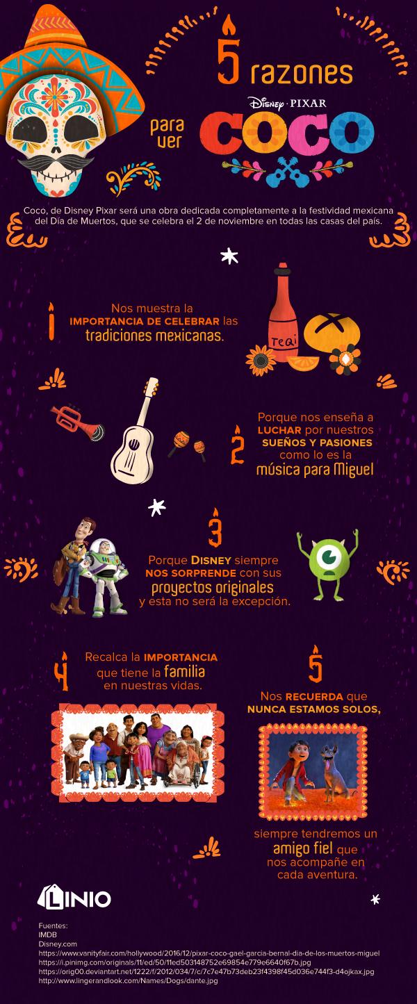 5 razones para ver la película de COCO de Disney