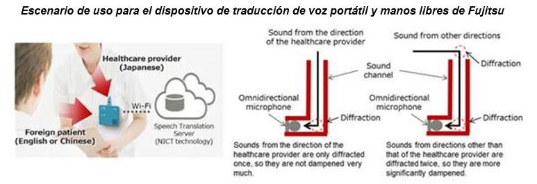 """Desarrollan dispositivo """"wearable"""" de traducción de voz con manos libres - imagen-fujitsu-escenario-de-uso"""