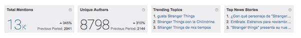 Stranger Things en redes sociales - stranger-things-datos-en-las-redes-sociales-mx