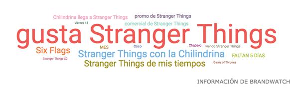Stranger Things en redes sociales - stranger-things-datos-en-las-redes-sociales-mx_1