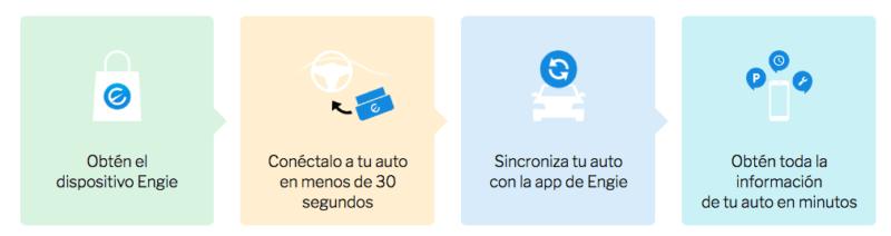 Convierte cualquier coche en un auto inteligente con Engie, ¡ya disponible en México! - como-funciona-engie-800x212
